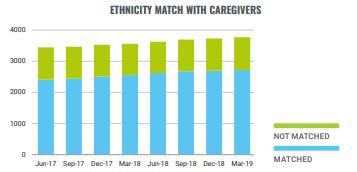 OT Ethnicity match 2019.png